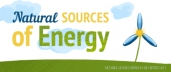 Natural Sources of Energy