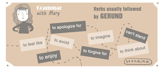 Verbs Usually Followed by Gerund