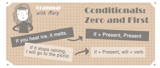 Conditionals: Zero and First. Grammar with Mary